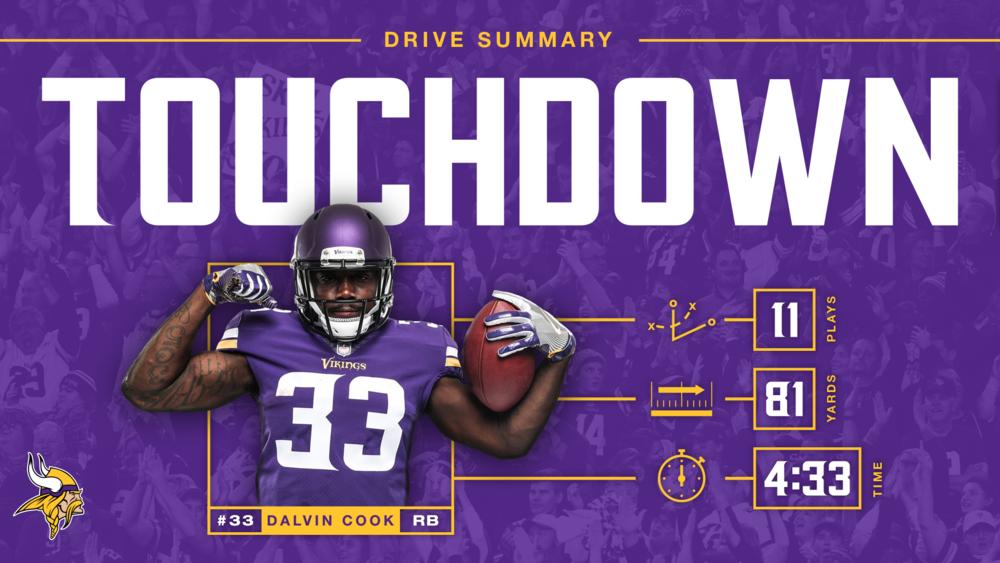 Vikings Drive Summary Graphic