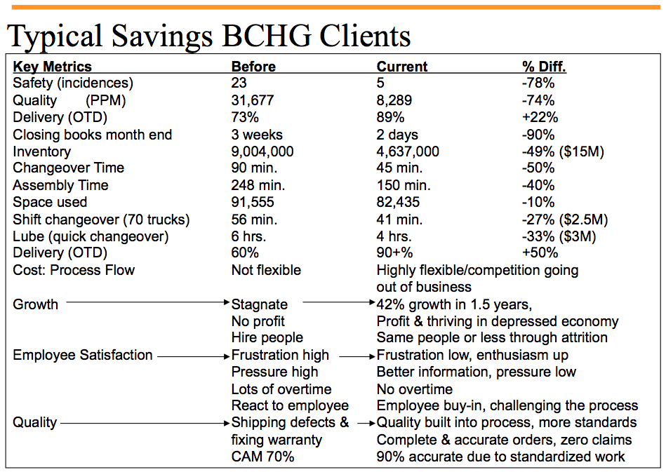Typical BCHG client savings.png