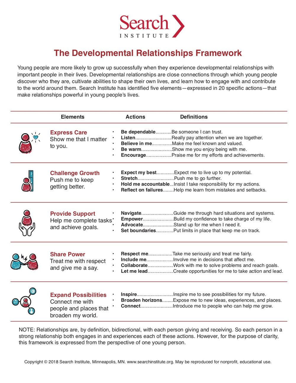 Developmental Relationships Framework.jpg