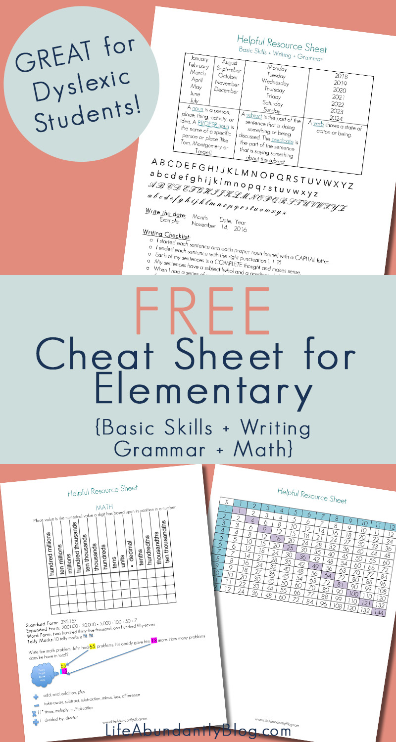 Do you have a student who struggles to progress because he can't remember basic information? Or a student with a poor working memory? Cheat Sheets are great resources to build confidence and help your student gain independence. Download this FREE resource sheet today perfect for elementary students with dyslexia or other learning disabilities. It includes math, writing, grammar, and other basic reminders.