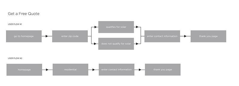 02 - user flows.jpg