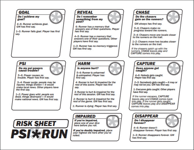 The Psi*Run risk sheet