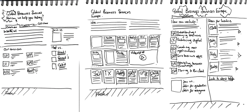 Sketched wireframes for the new site