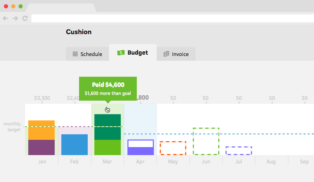 Cushion's financial goal tracker
