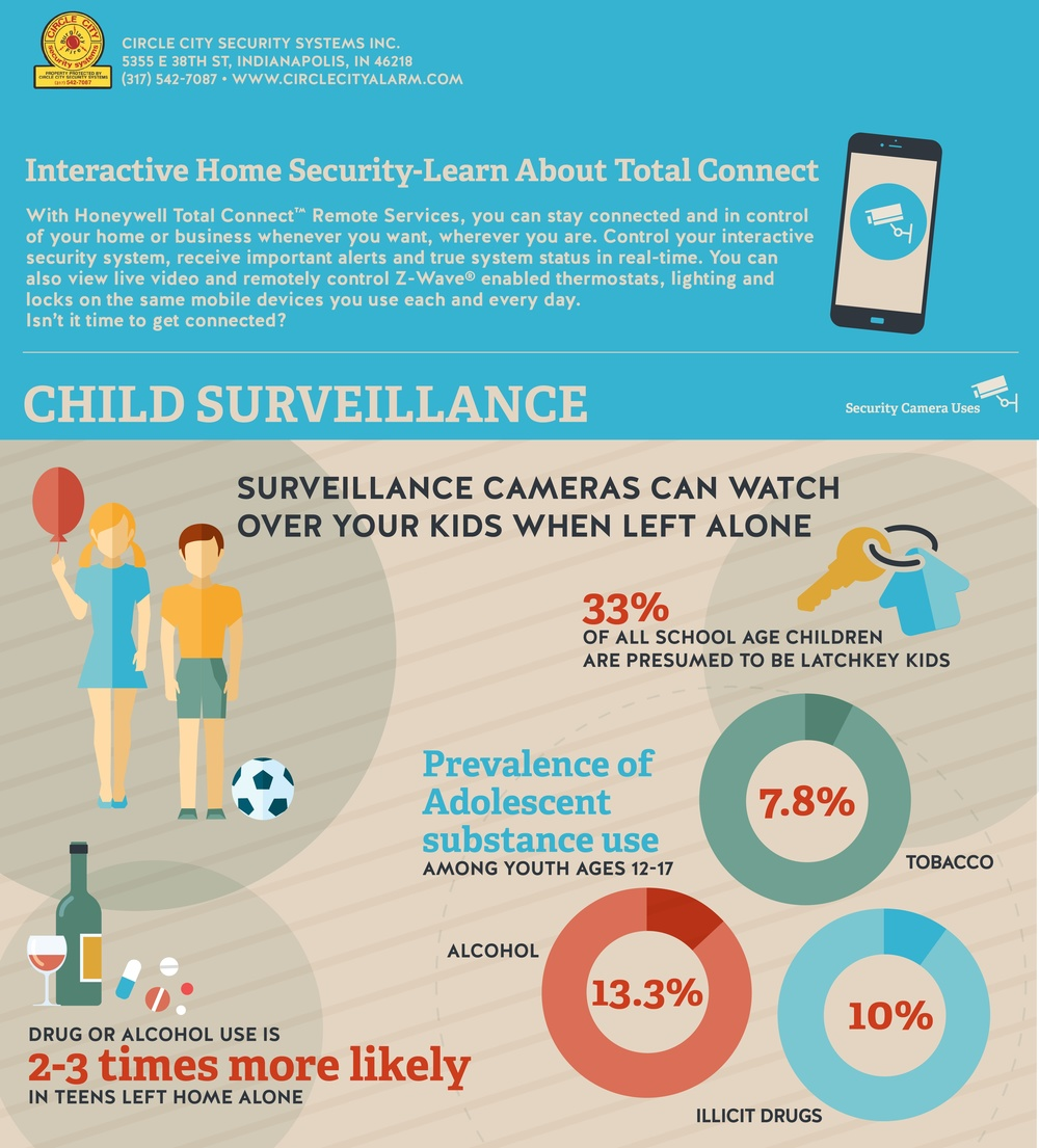 child surveillance-circle city alarm