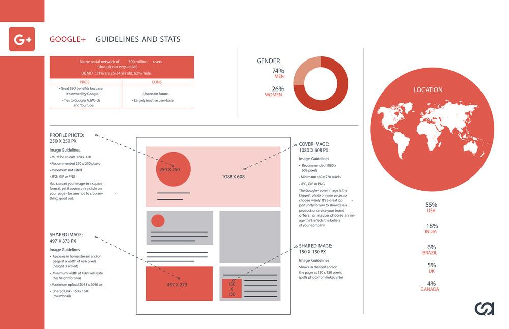 Social-Media-Handbook-Google+.jpg