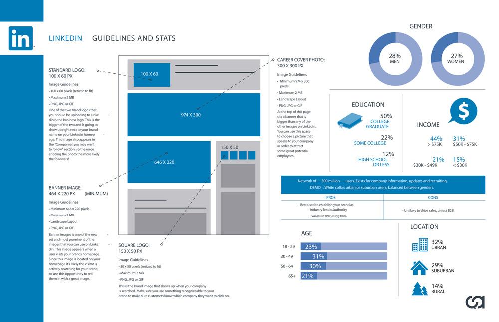 Social-Media-Handbook-Linkedinpdf.jpg