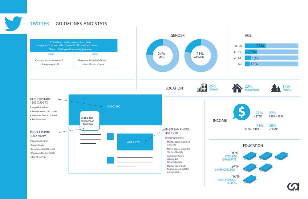 Social-Media-Handbook-twitter.jpg