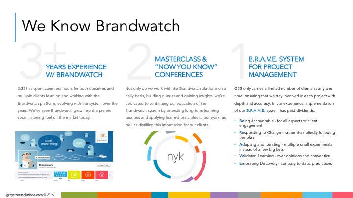 brandwatch setup