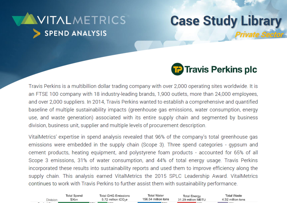 CASE STUDY : Spend Analysis for the Private Sector