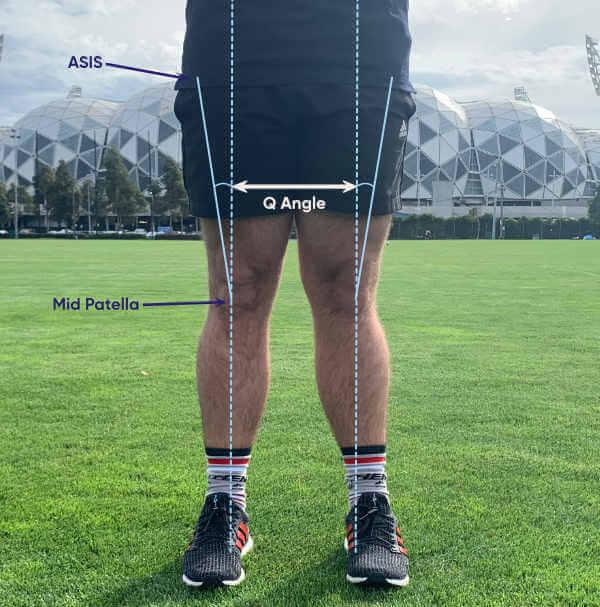 Knee Q Angle