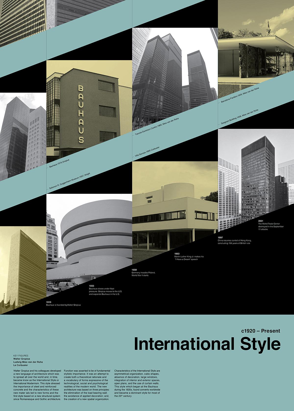 internationalstyle.jpg.