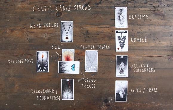 reading-tarot-cards-celticcross.jpg