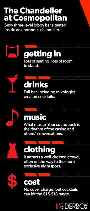 bars_chandelier_insider.jpg