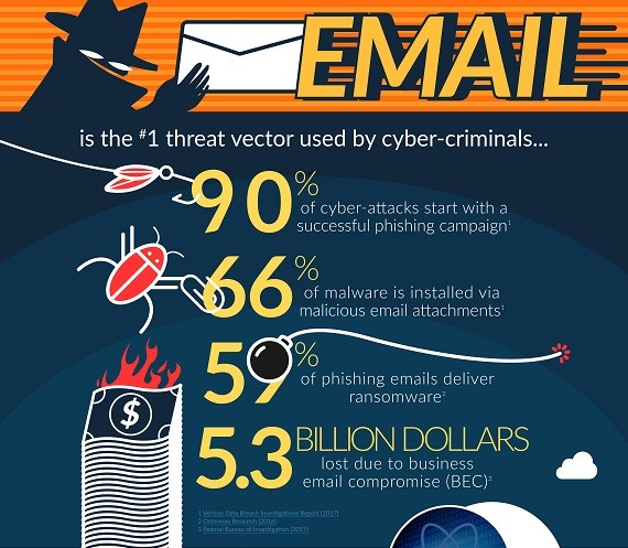 Email Cyber Attackes.jpg