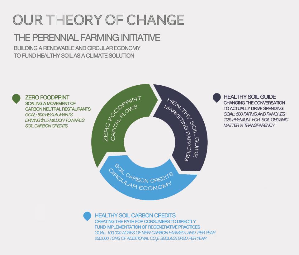 theory-of-change-graphic.jpg