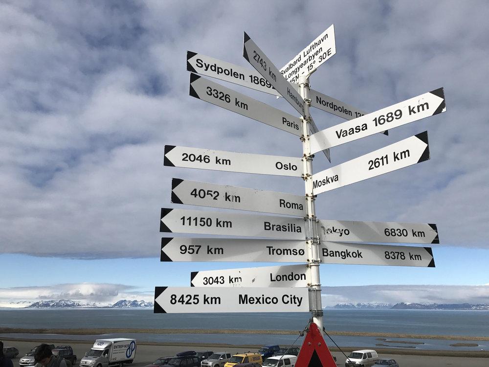 Longyearbyen sign