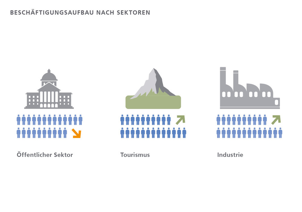 ZKB-Infografik-Slider-1.jpg
