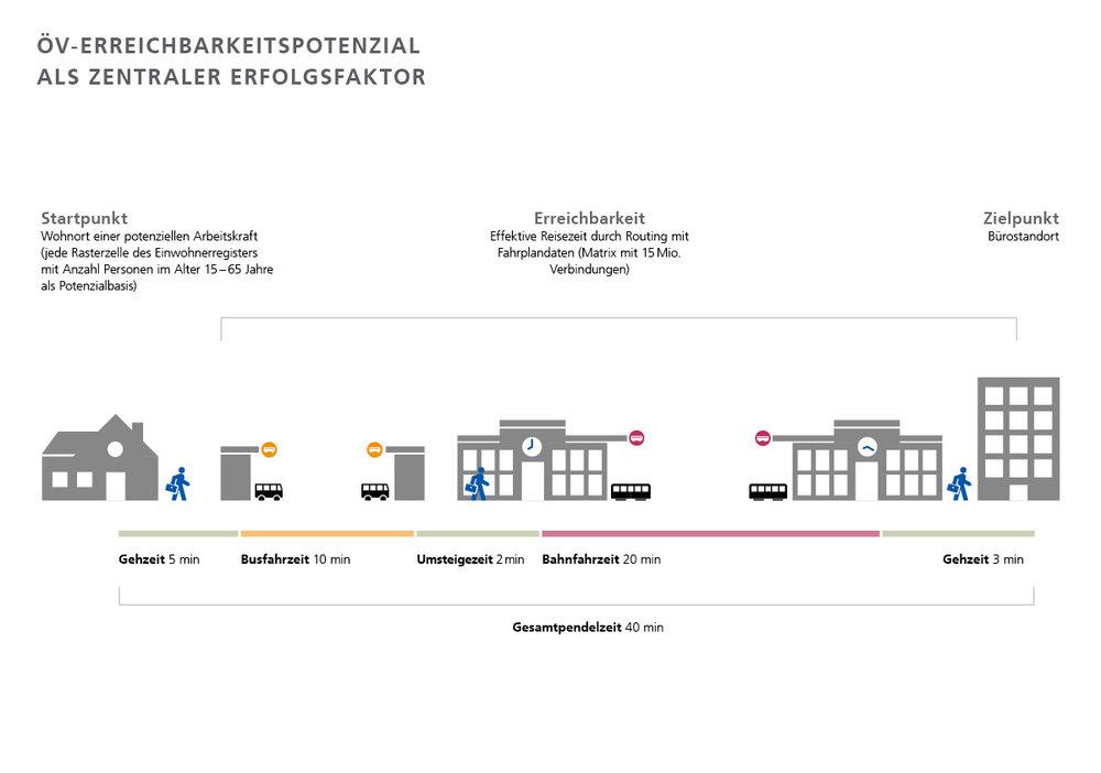 ZKB-Infografik-Slider-4.jpg