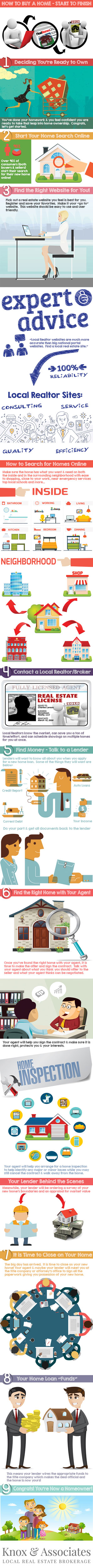 infographic-how-to-buy-a-home-2.jpg