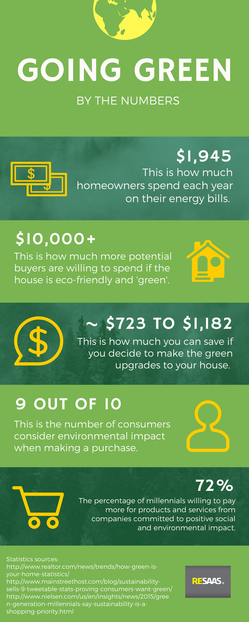 20 Ways To Make Your Home More Eco Friendly Infographic