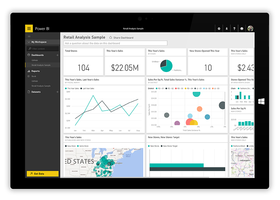 Source: Powerbi.microsoft.com