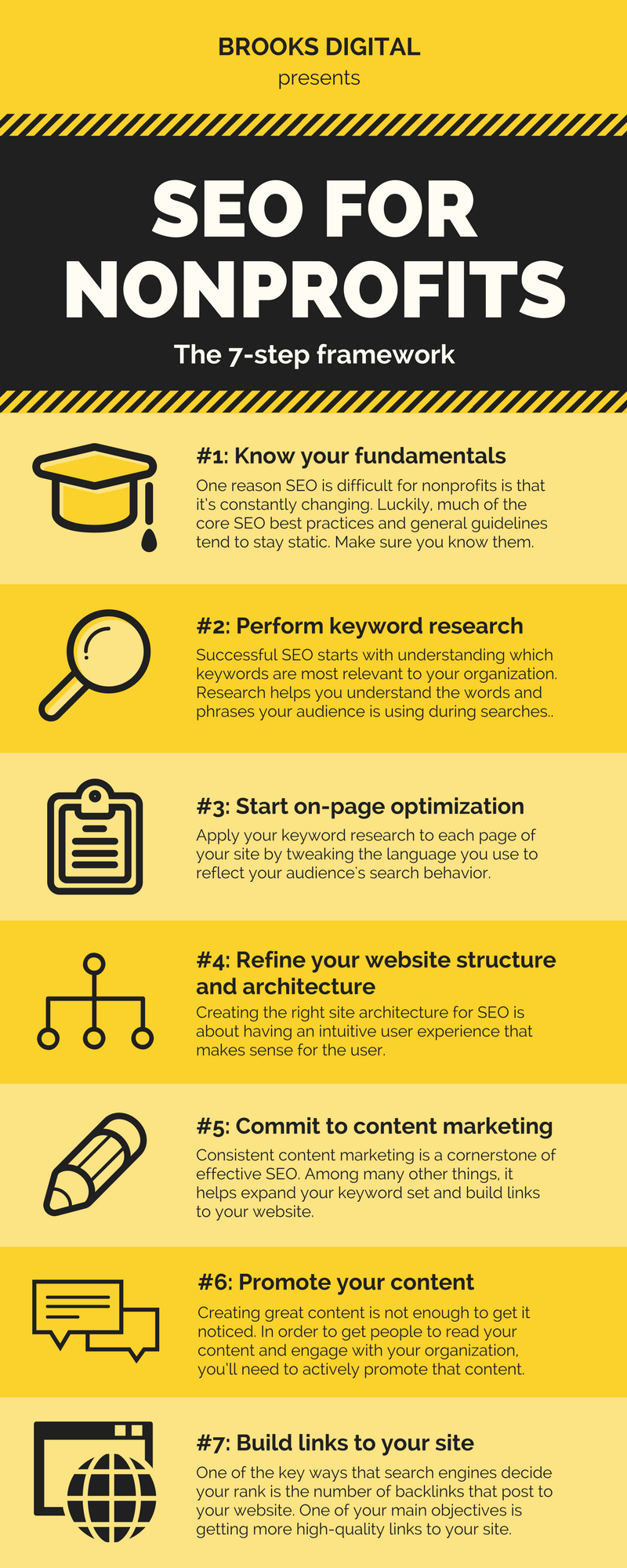 SEO-for-nonprofits-infographic.png