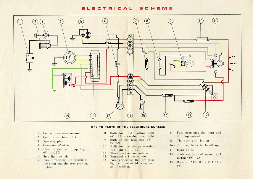 Ducati Monza Jr. Electrical Diagram