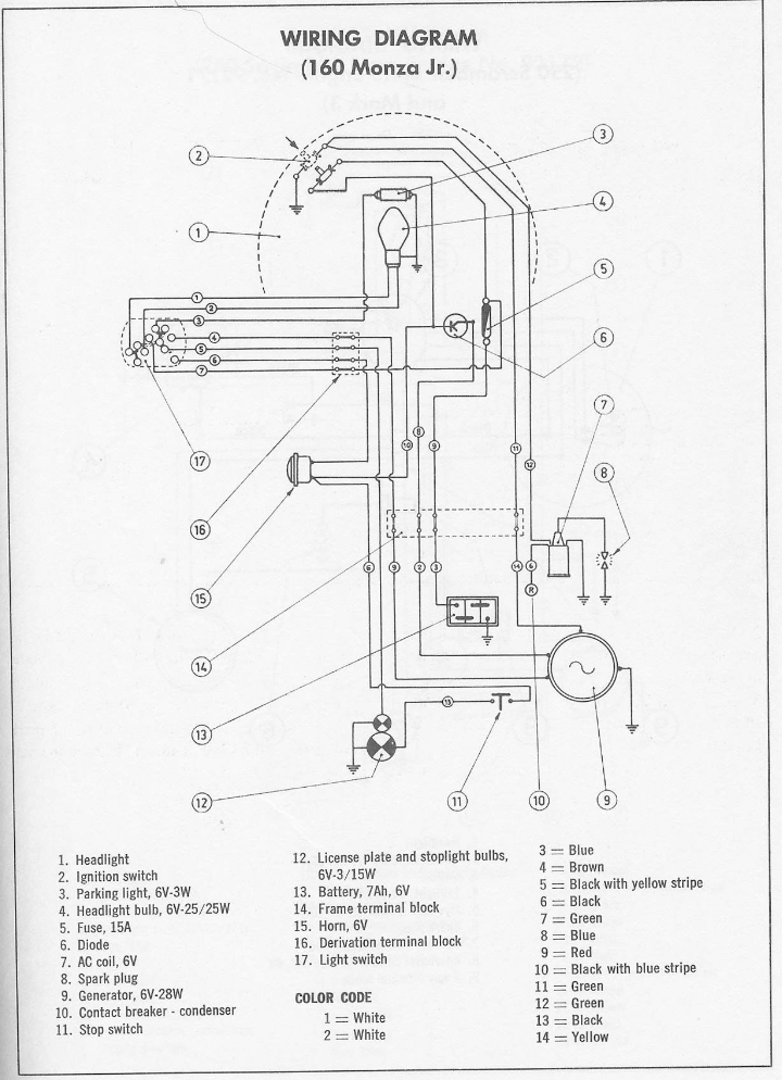 Ducati Monza Jr. Electrical Diagram (2)