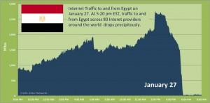 EgyptiTraffic