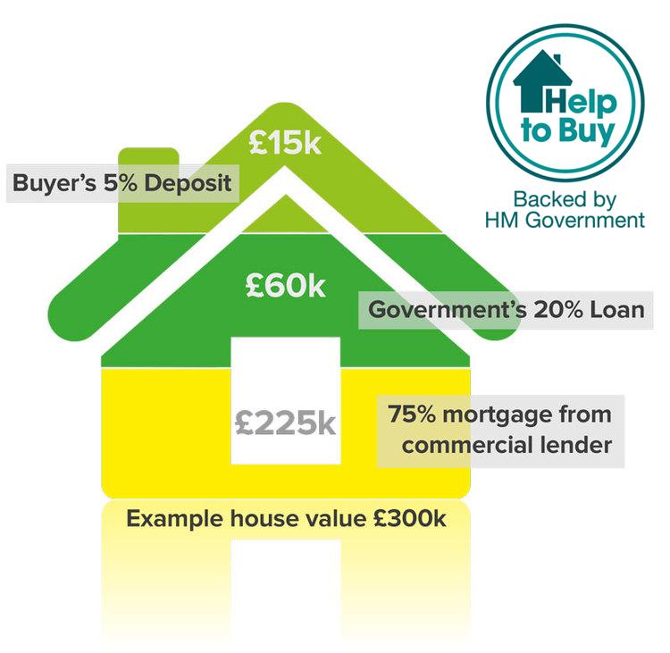 Help-to-buy-diagram.jpg