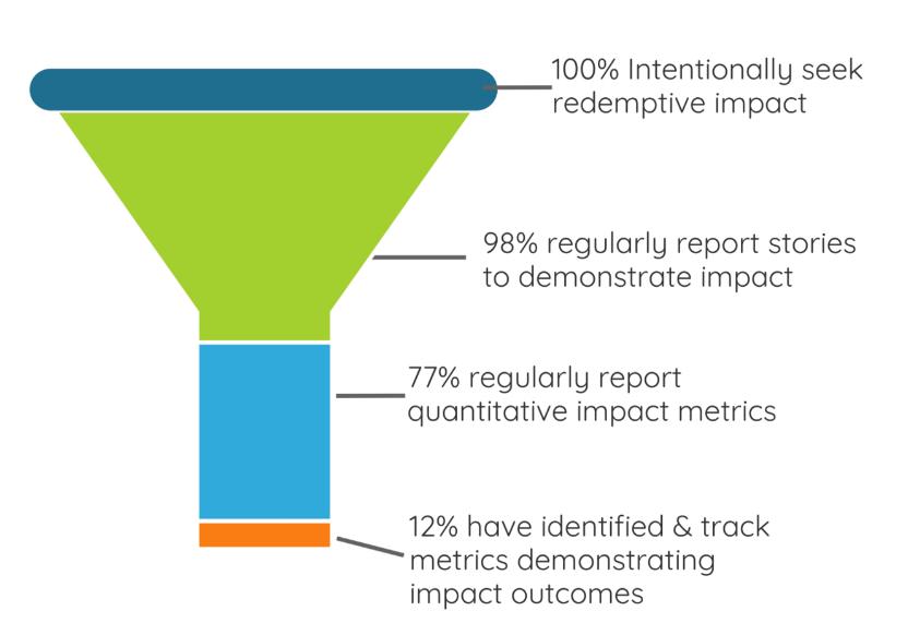 impact report.png