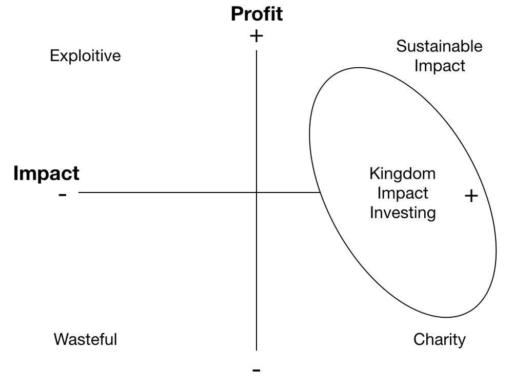 basic profit-impact matrix.003.jpeg
