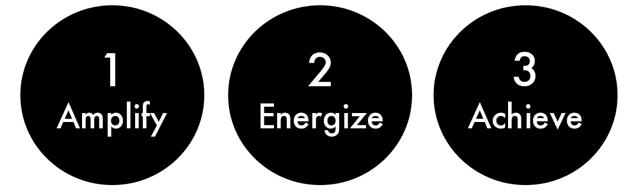 Amplify_Energize_Achieve.jpg