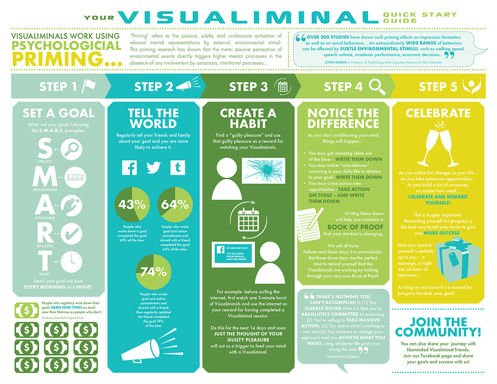 VISUALIMINAL INFO GRAPHIC