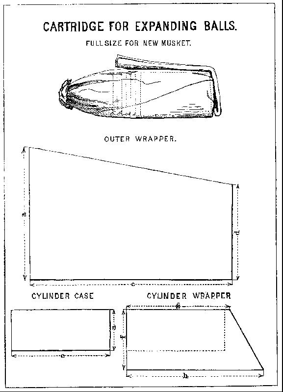 Wrapper Dimensions for 1855 Cartridge