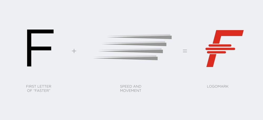 The Faster Times: Logo Design — Lindsay Alexander