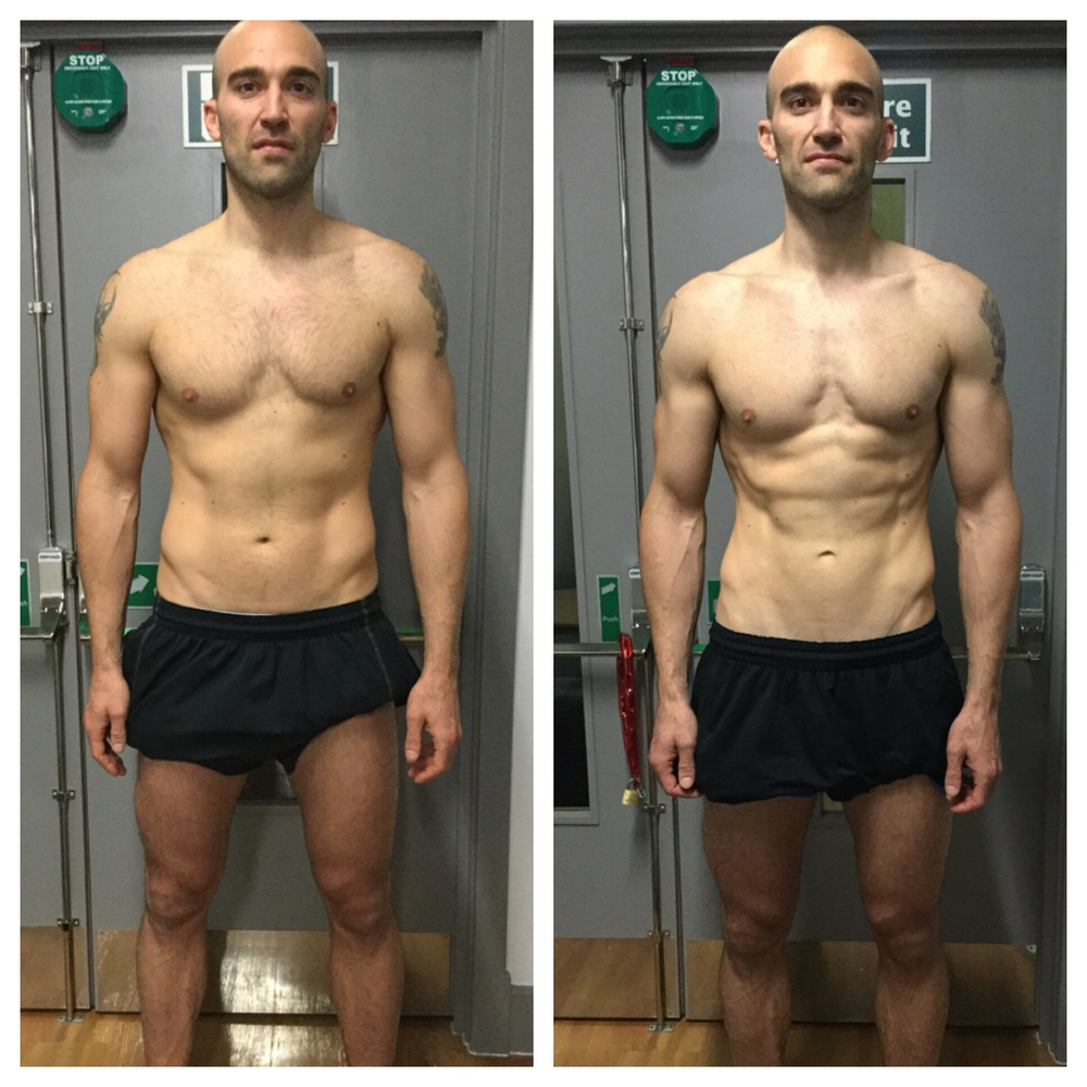 Physique Transformation London