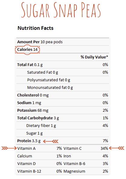 I include the nutritional info to help you start thinking about veggies as real food, not just ingredients.