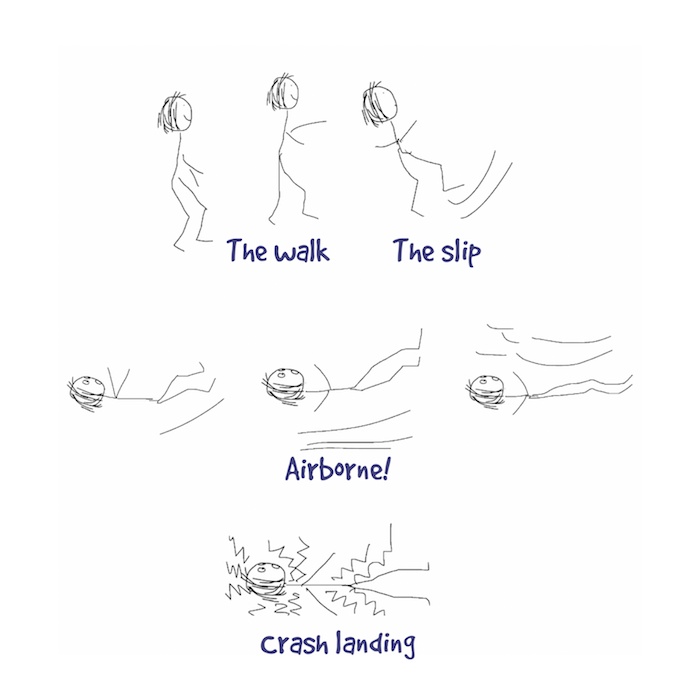 0the walk slip airborn and crash landing w captions.png