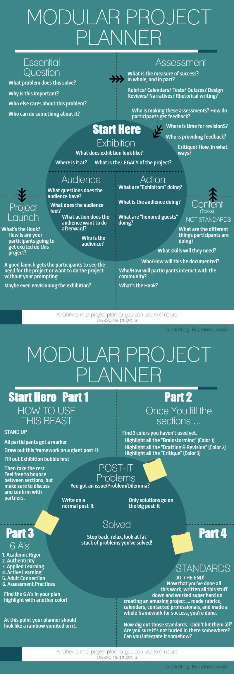 Modular Project Sheet