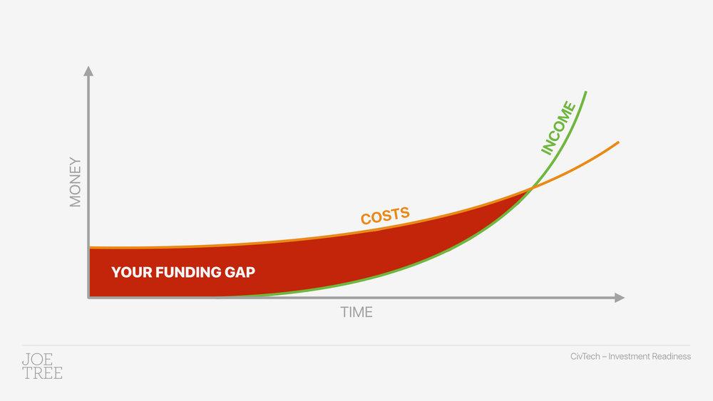 CivTech-Investment-Readiness-1.004.jpg