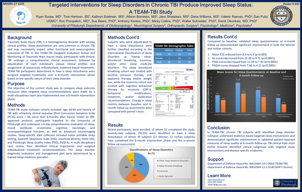 TEAM TBI_MHSRS_Poster_2017-Sleep.png