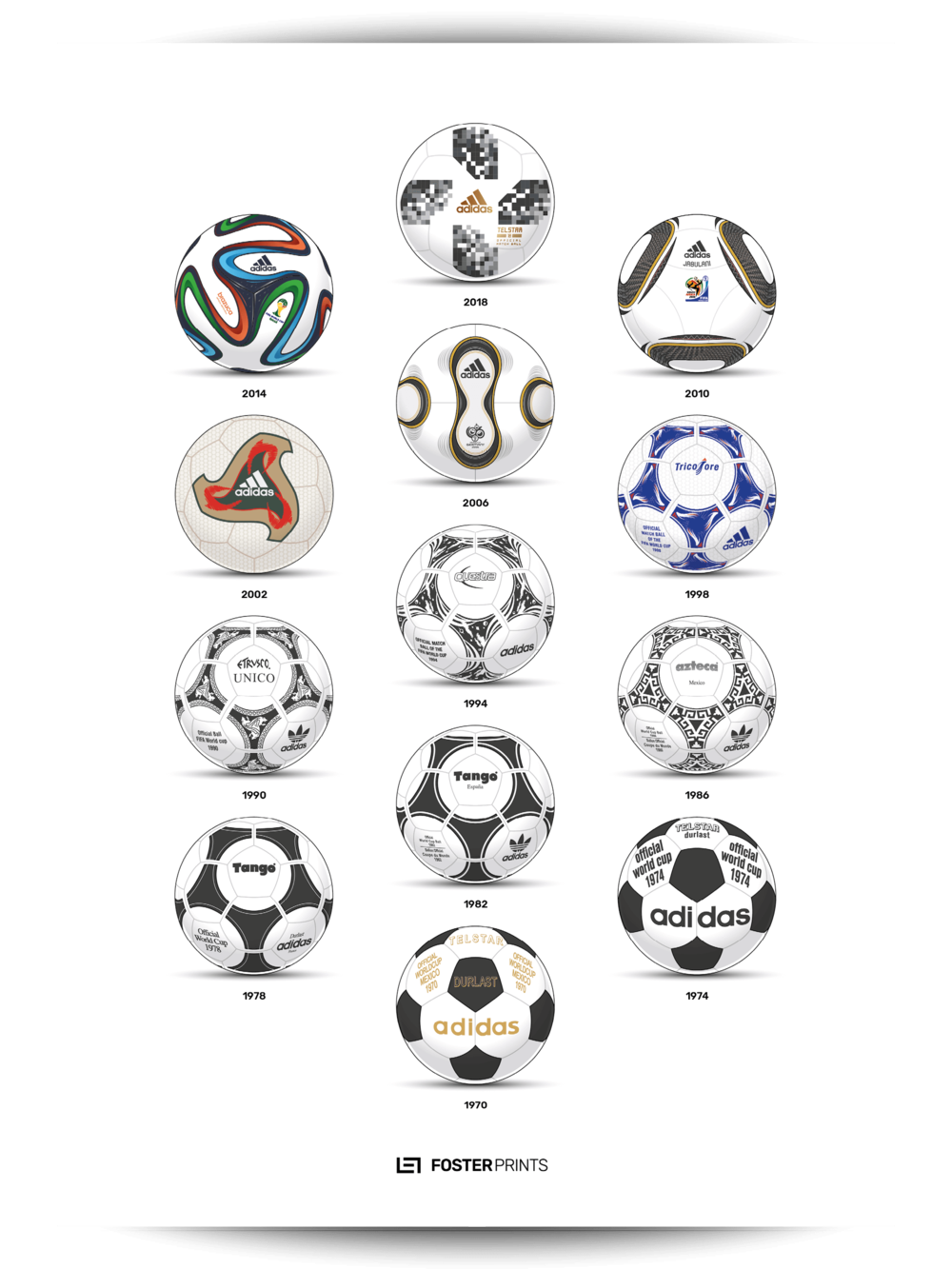 f2c05495ce4 Adidas World Cup Football History Poster — Foster Prints ...