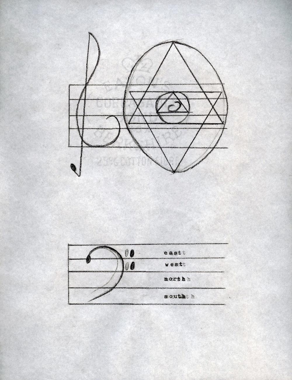 Sri Iantra