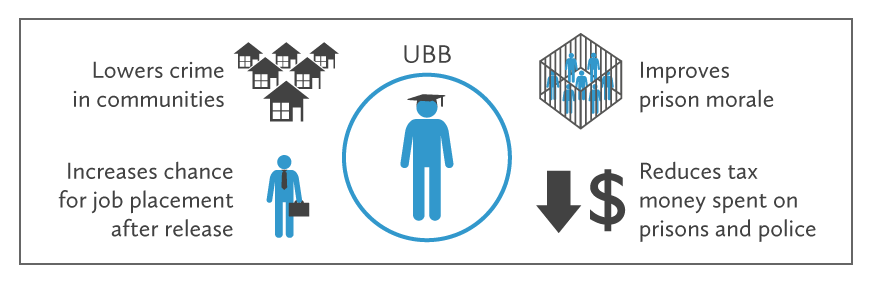 UBB_Site_Solution_UBB_framed.png