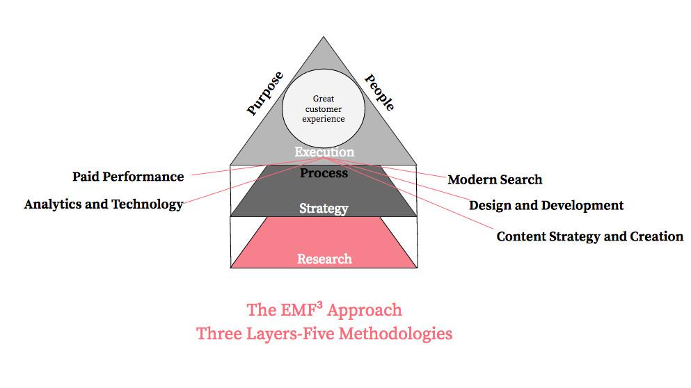 EMF3.jpeg