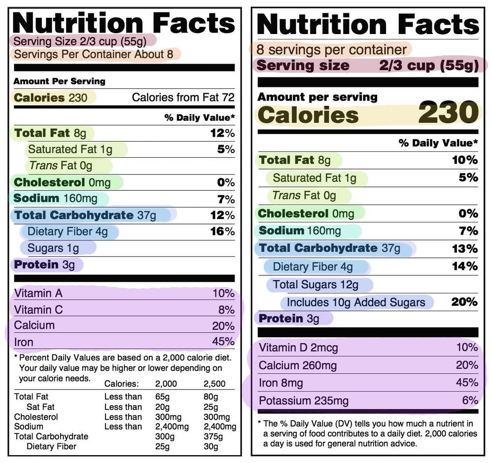 read-nutrition-label.jpg