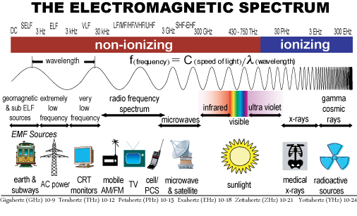 electromagnetic-spectrum.png