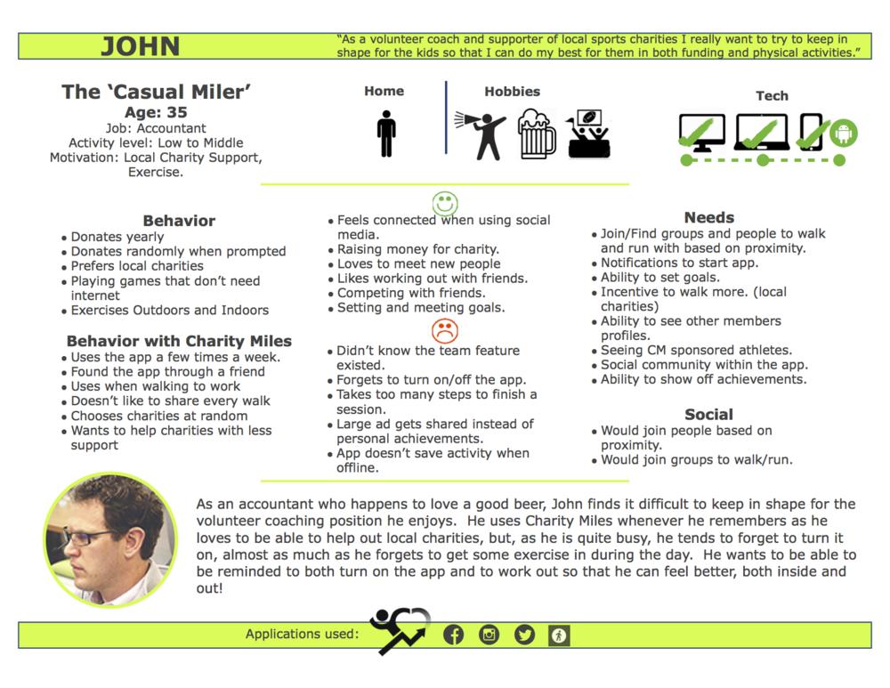 John Persona.png